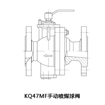 KQ47MF 手動噴煤粉球閥