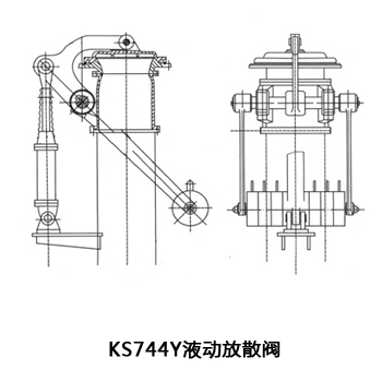 KS744Y盤式閥