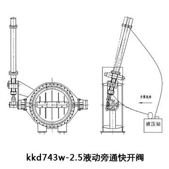 KD743W快速切断蝶阀